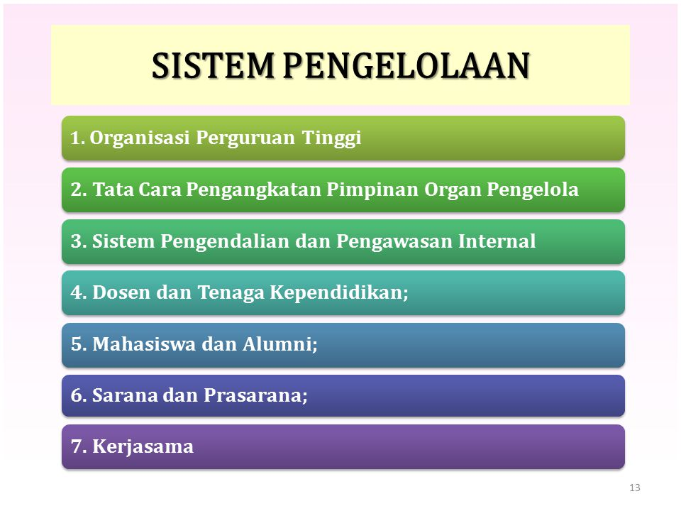 SISTEM PENGELOLAAN 2. Tata Cara Pengangkatan Pimpinan Organ Pengelola