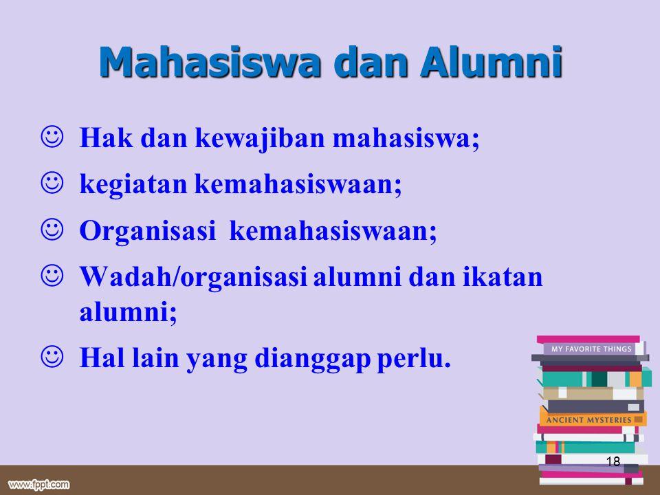 Mahasiswa dan Alumni Hak dan kewajiban mahasiswa;