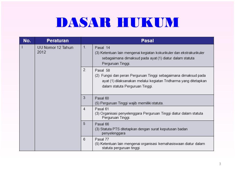 DASAR HUKUM No. Peraturan Pasal UU Nomor 12 Tahun 2012 I 1. Pasal 14