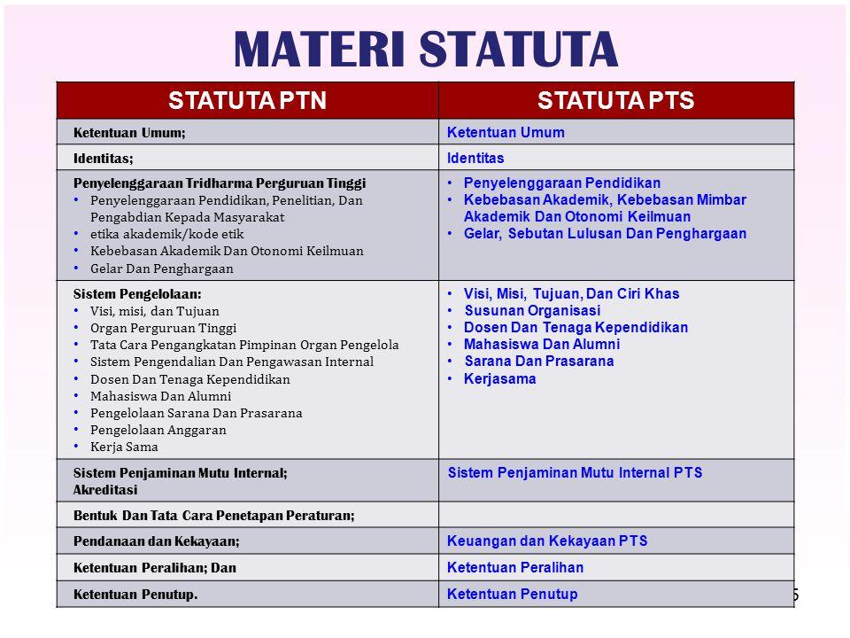 MATERI STATUTA STATUTA PTN STATUTA PTS Ketentuan Umum; Ketentuan Umum