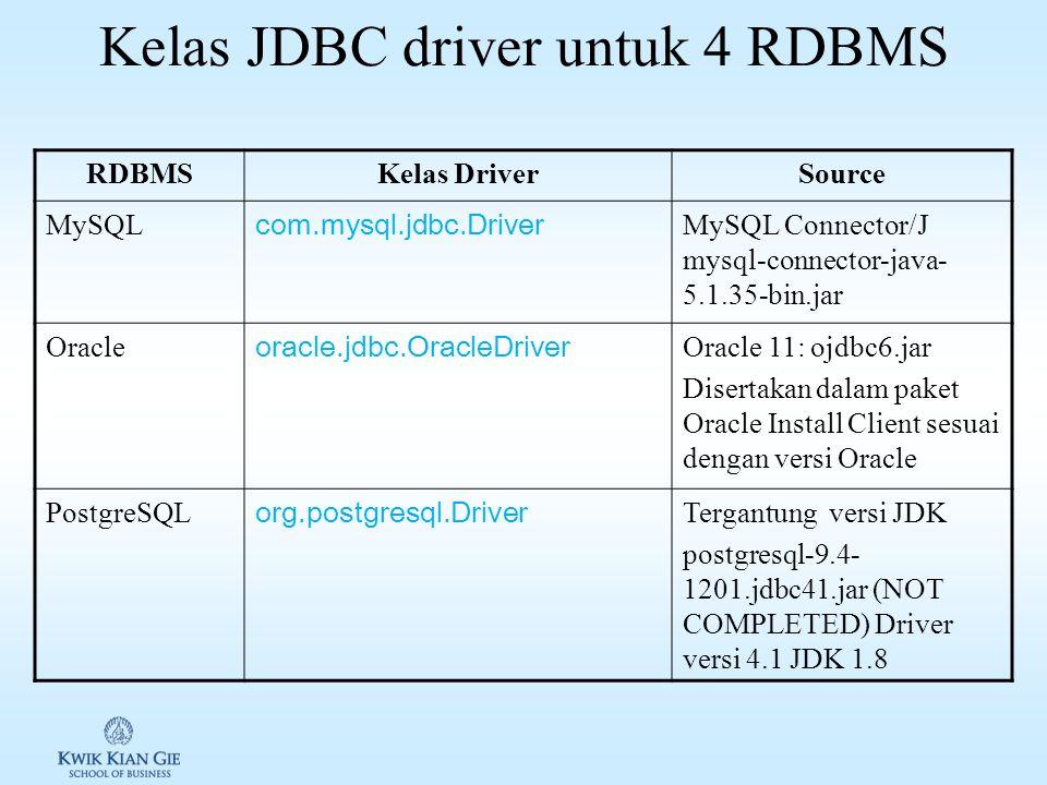 Kelas JDBC driver untuk 4 RDBMS