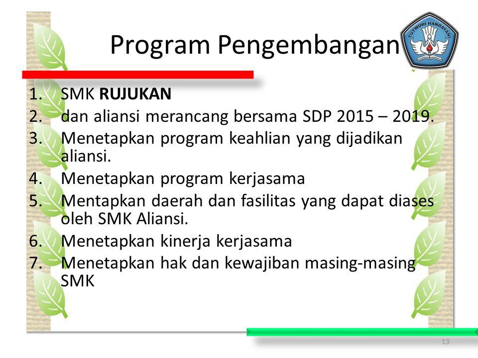 Program Pengembangan SMK RUJUKAN