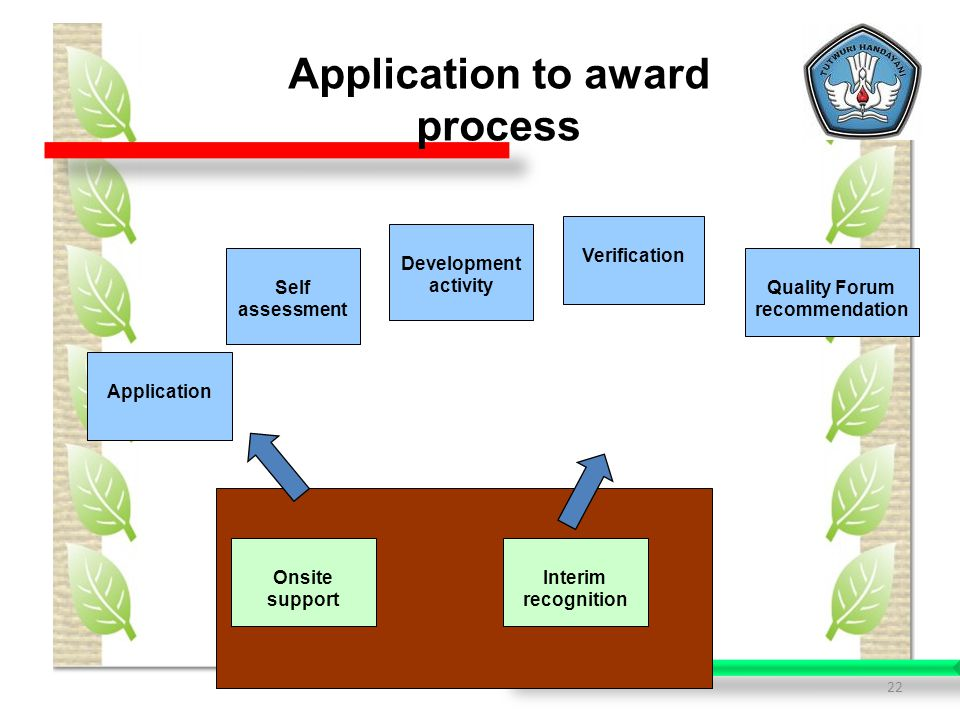 Application to award process Quality Forum recommendation