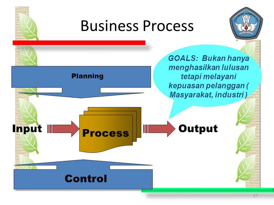 Business Process Input Output Process Control