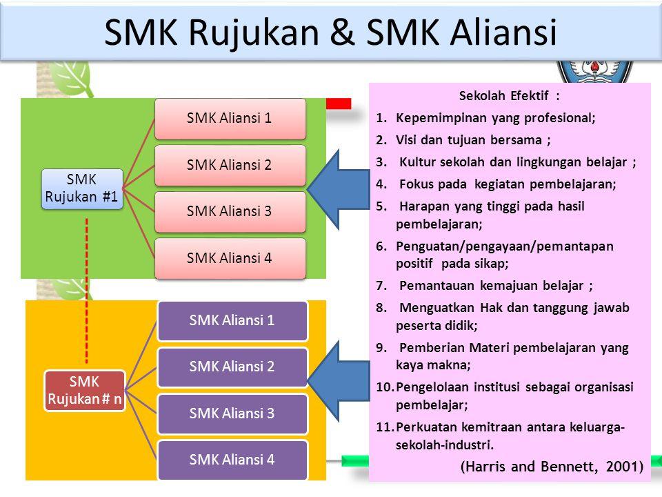 SMK Rujukan & SMK Aliansi