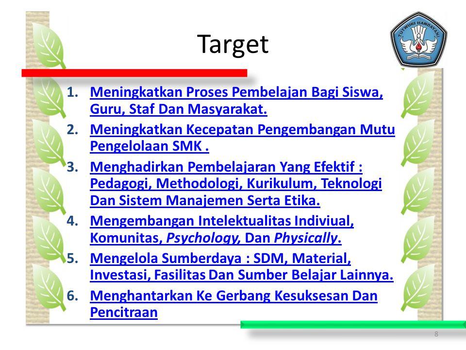 Target Meningkatkan Proses Pembelajan Bagi Siswa, Guru, Staf Dan Masyarakat. Meningkatkan Kecepatan Pengembangan Mutu Pengelolaan SMK .