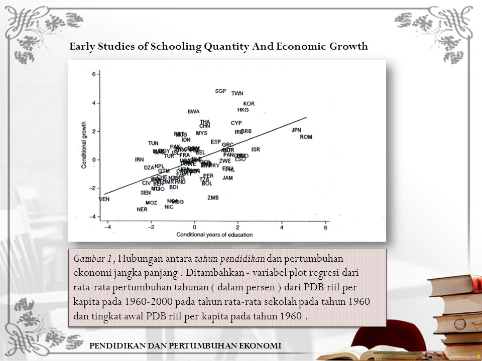 Early Studies of Schooling Quantity And Economic Growth