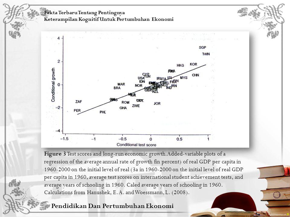 Pendidikan Dan Pertumbuhan Ekonomi