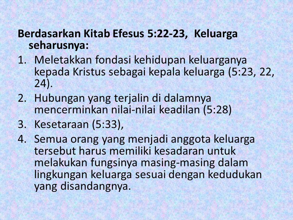 Berdasarkan Kitab Efesus 5:22-23, Keluarga seharusnya: