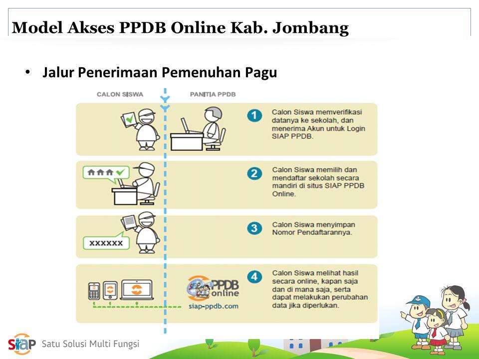 Model Akses PPDB Online Kab. Jombang