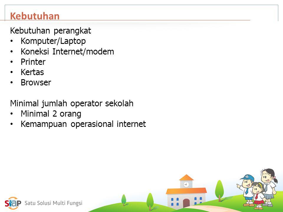 Kebutuhan Kebutuhan perangkat Komputer/Laptop Koneksi Internet/modem