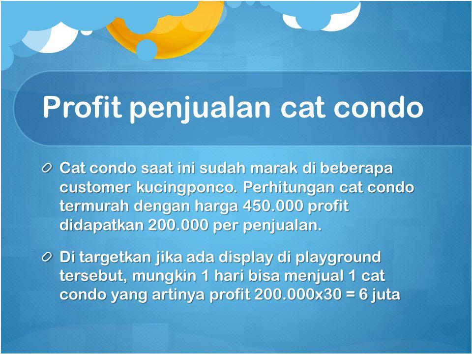 Profit penjualan cat condo
