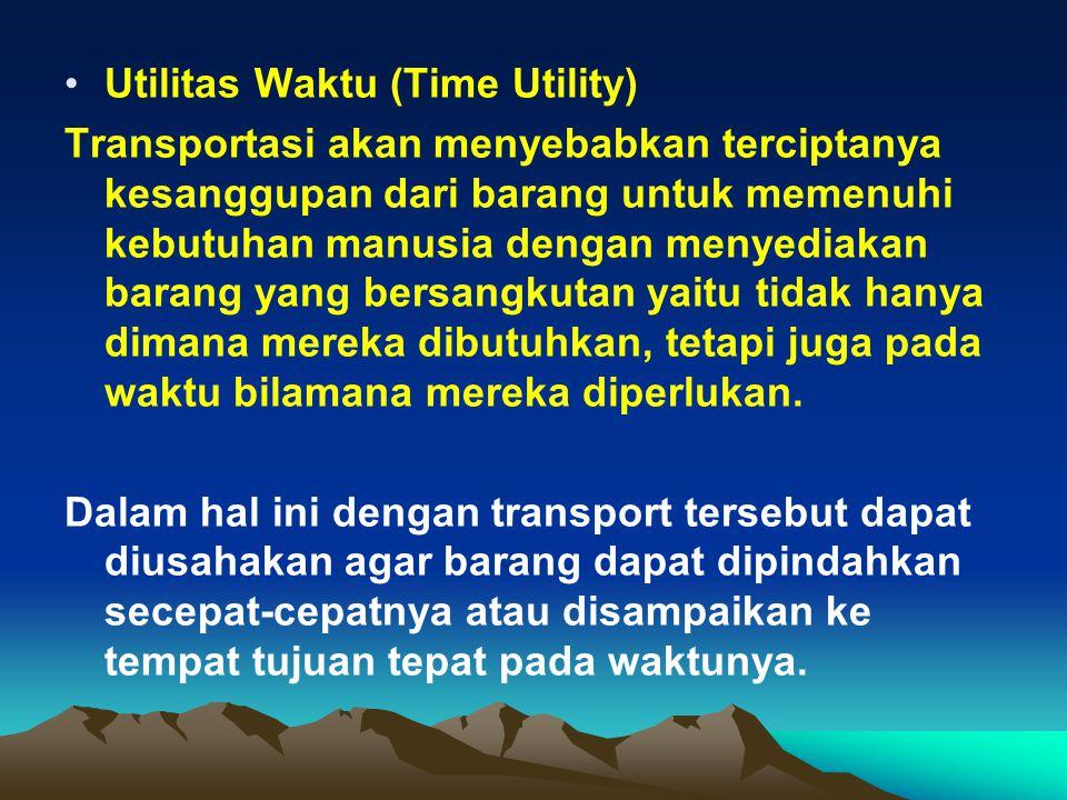 Utilitas Waktu (Time Utility)