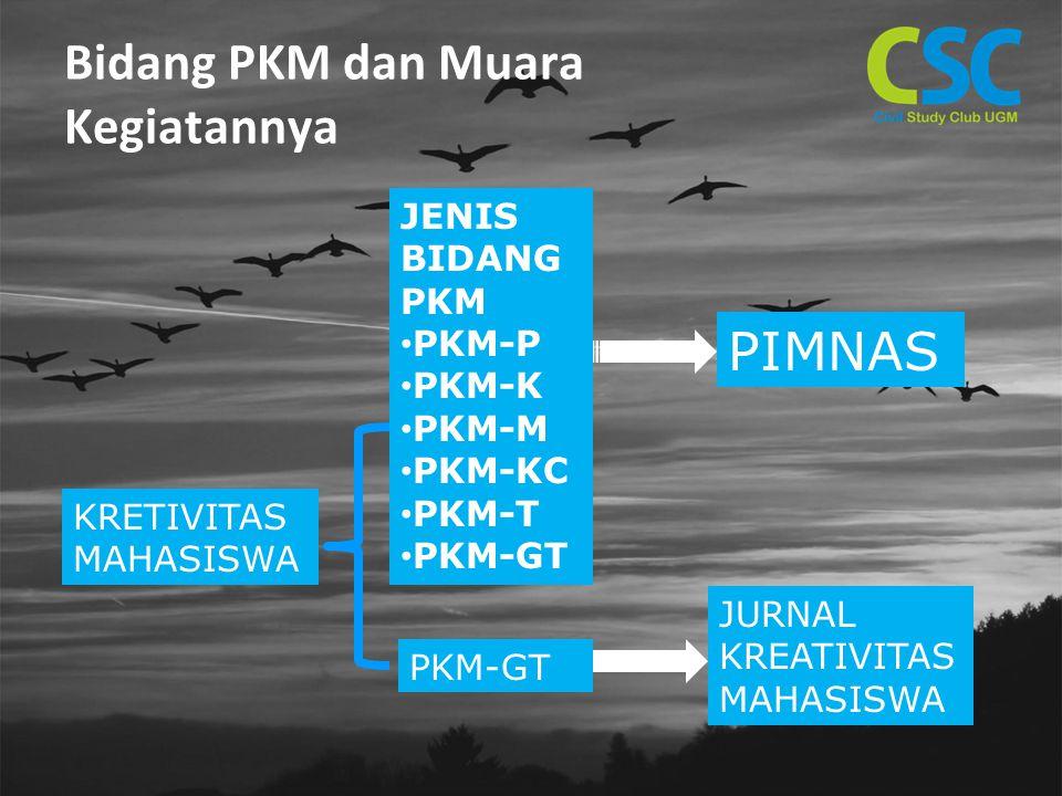 Bidang PKM dan Muara Kegiatannya PIMNAS JENIS BIDANG PKM PKM-P PKM-K