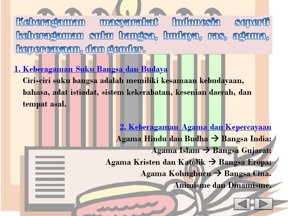 Keberagaman masyarakat Indonesia seperti keberagaman suku bangsa, budaya, ras, agama, kepercayaan, dan gender.