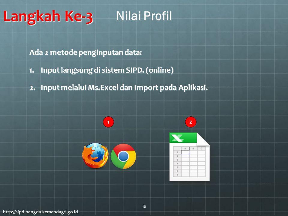 Langkah Ke-3 Nilai Profil Ada 2 metode penginputan data: