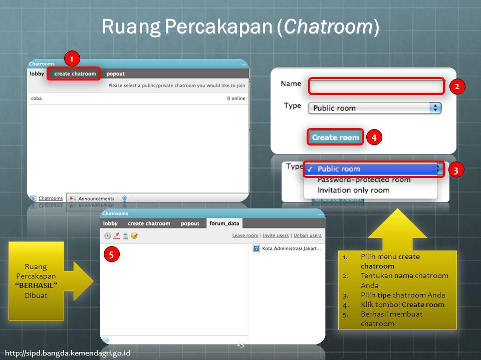 Ruang Percakapan (Chatroom)