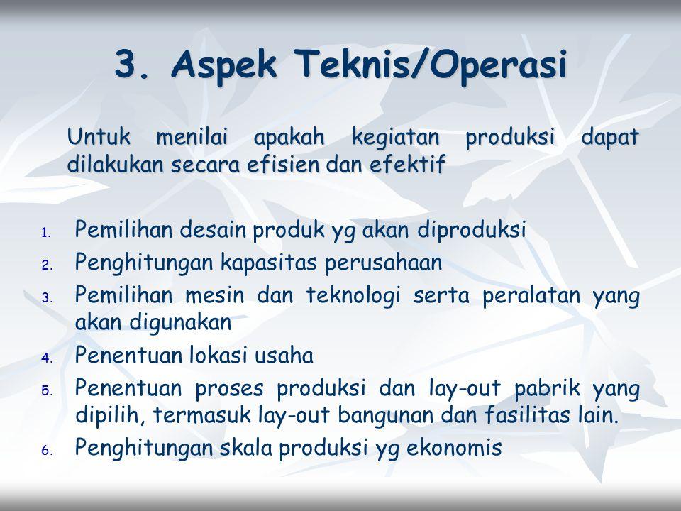 3. Aspek Teknis/Operasi Untuk menilai apakah kegiatan produksi dapat dilakukan secara efisien dan efektif.