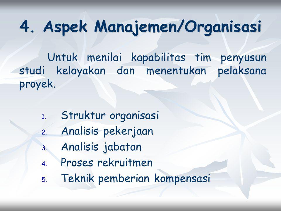 4. Aspek Manajemen/Organisasi