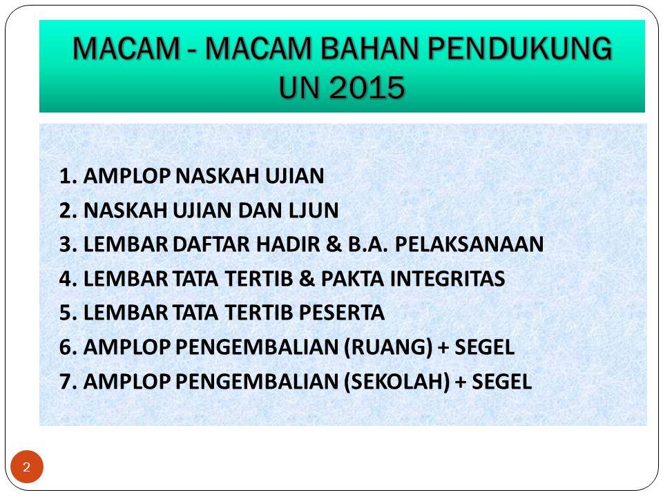 MACAM - MACAM BAHAN PENDUKUNG UN 2015