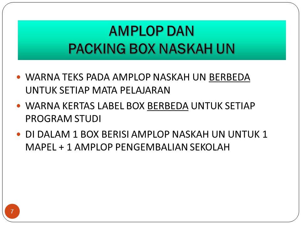 AMPLOP DAN PACKING BOX NASKAH UN