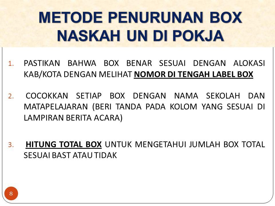 METODE PENURUNAN BOX NASKAH UN DI POKJA