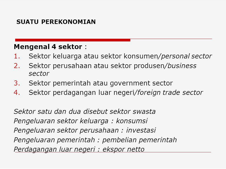 Sektor keluarga atau sektor konsumen/personal sector