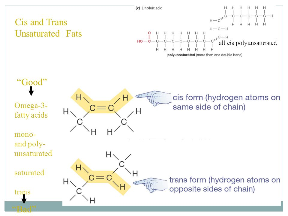 Cis and Trans Unsaturated Fats Cis and Trans Unsaturated Fats
