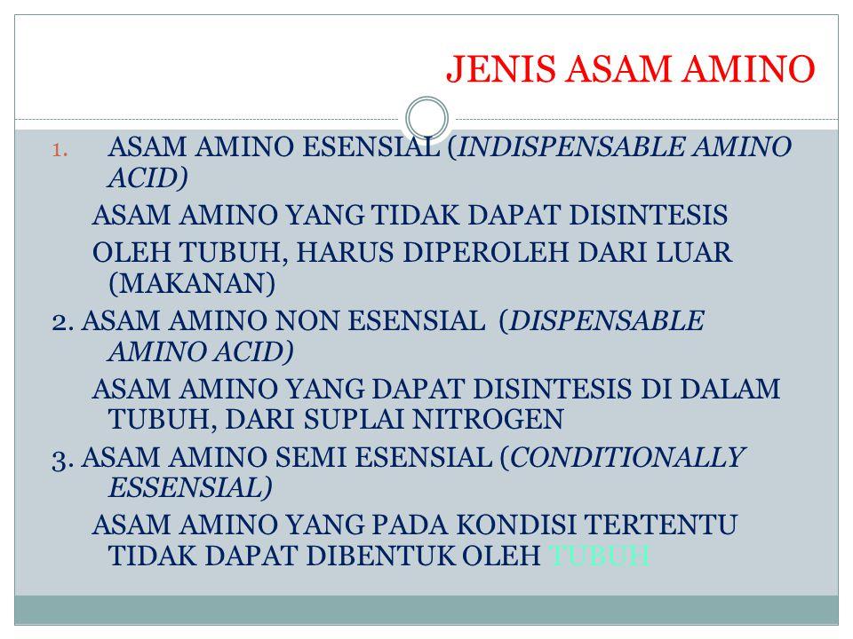 JENIS ASAM AMINO ASAM AMINO ESENSIAL (INDISPENSABLE AMINO ACID)