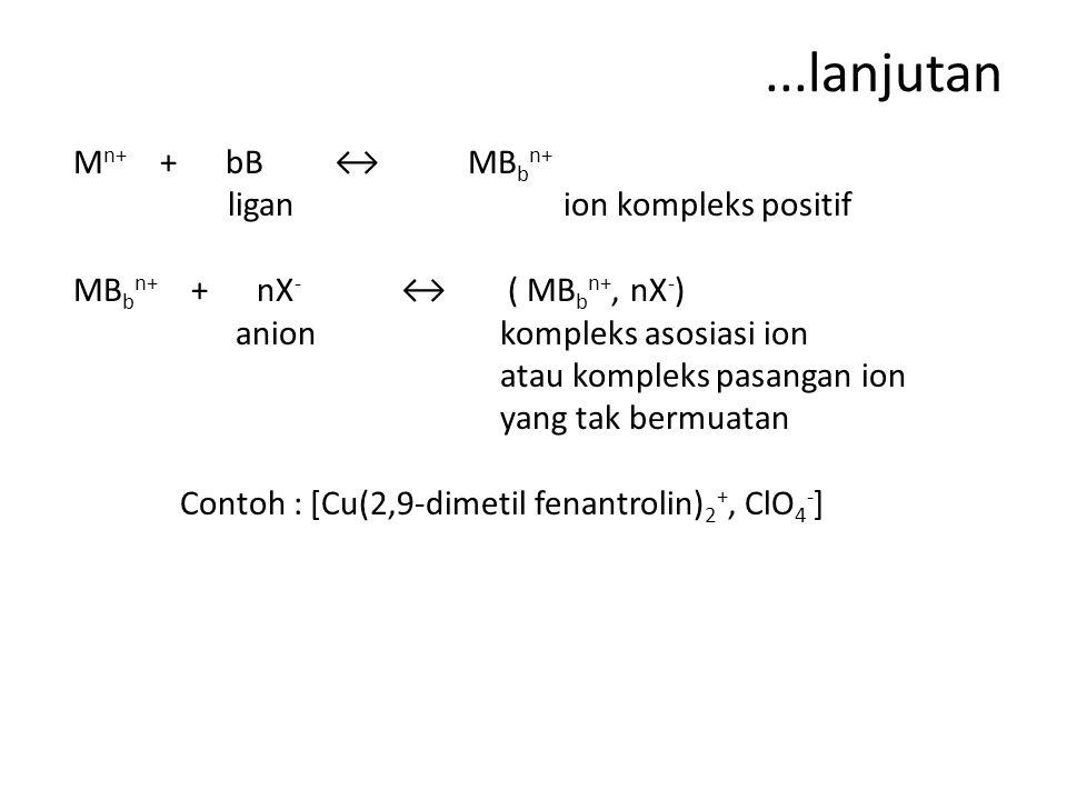 ...lanjutan Mn+ + bB ↔ MBbn+ ligan ion kompleks positif