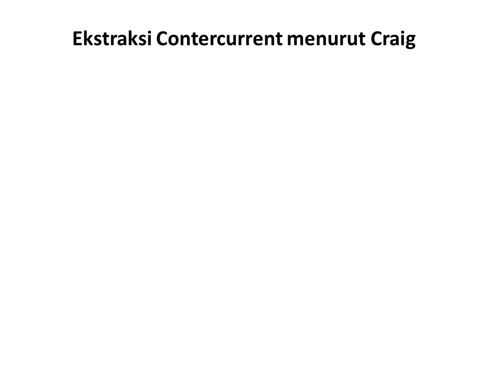 Ekstraksi Contercurrent menurut Craig