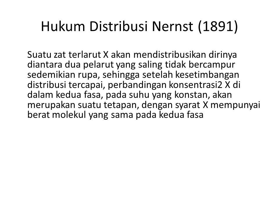 Hukum Distribusi Nernst (1891)