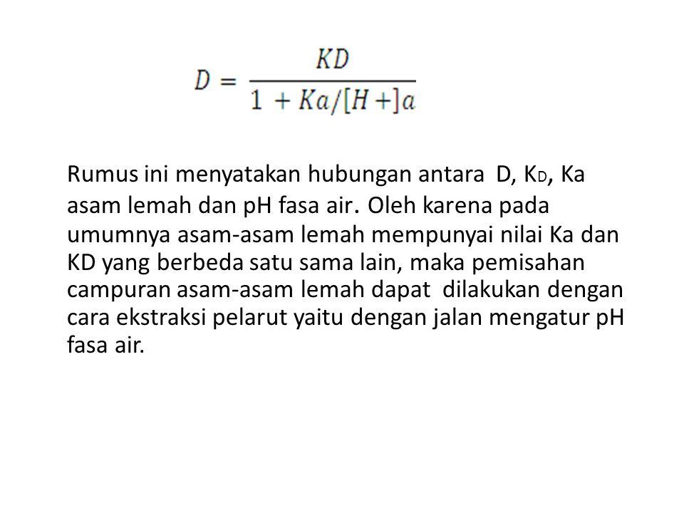Rumus ini menyatakan hubungan antara D, KD, Ka asam lemah dan pH fasa air.