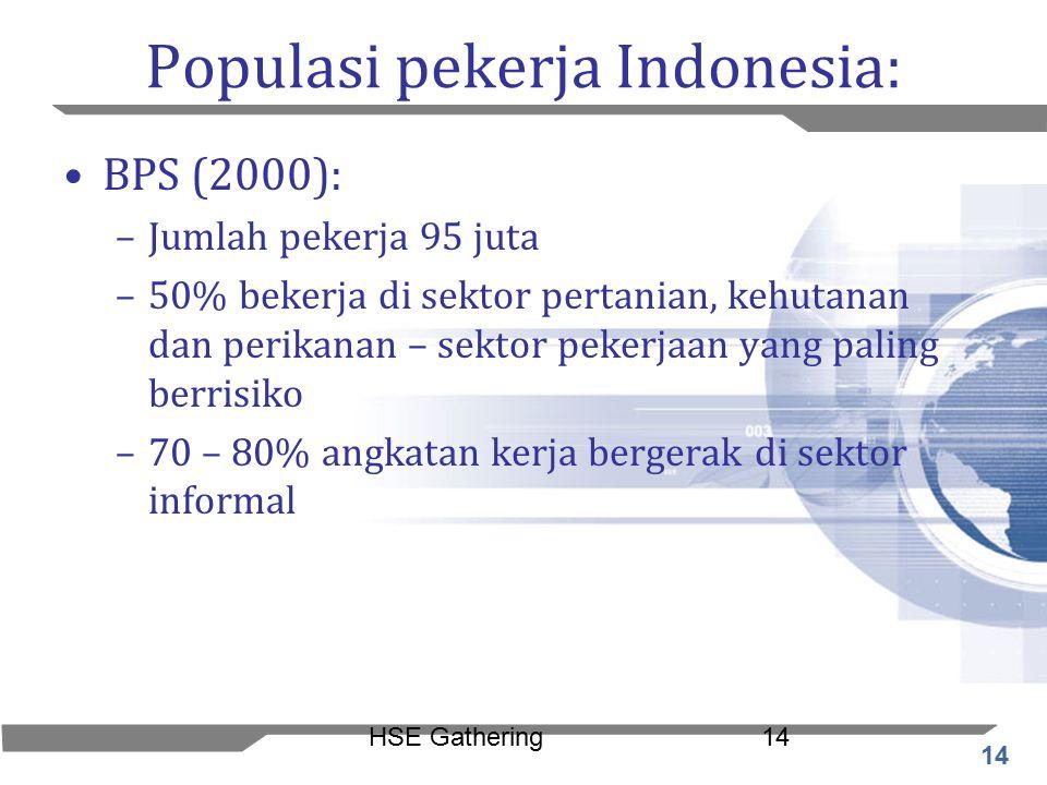 Populasi pekerja Indonesia: