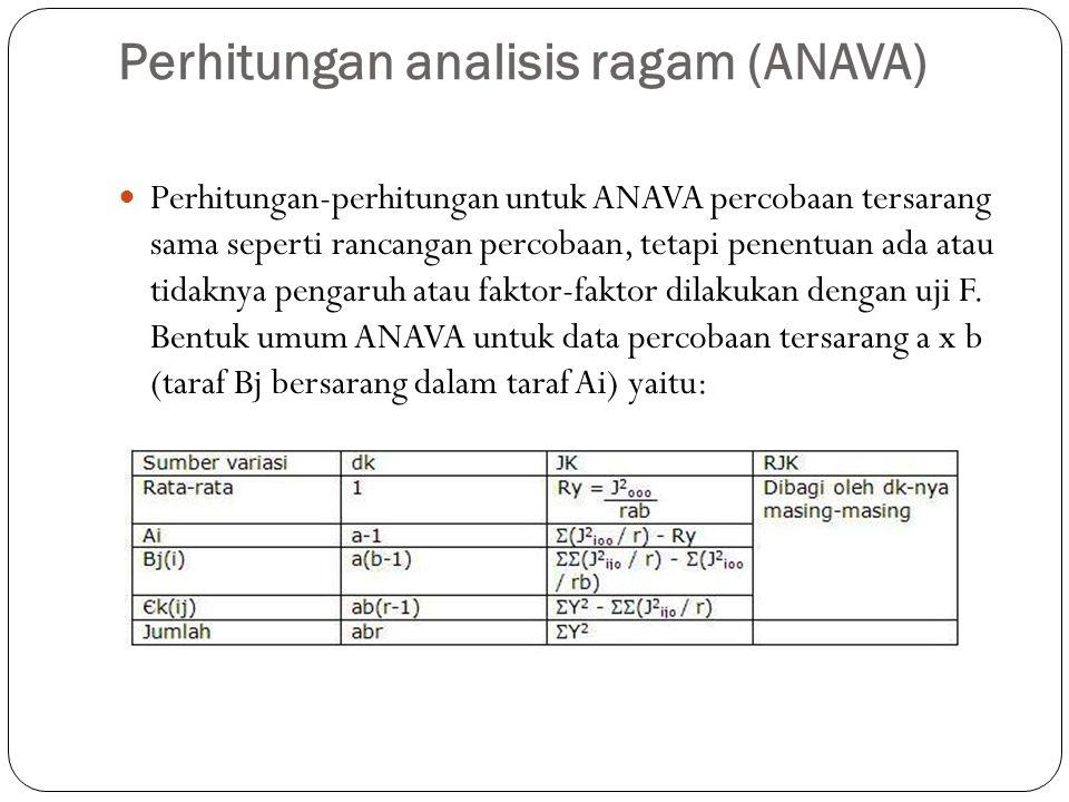 Perhitungan analisis ragam (ANAVA)