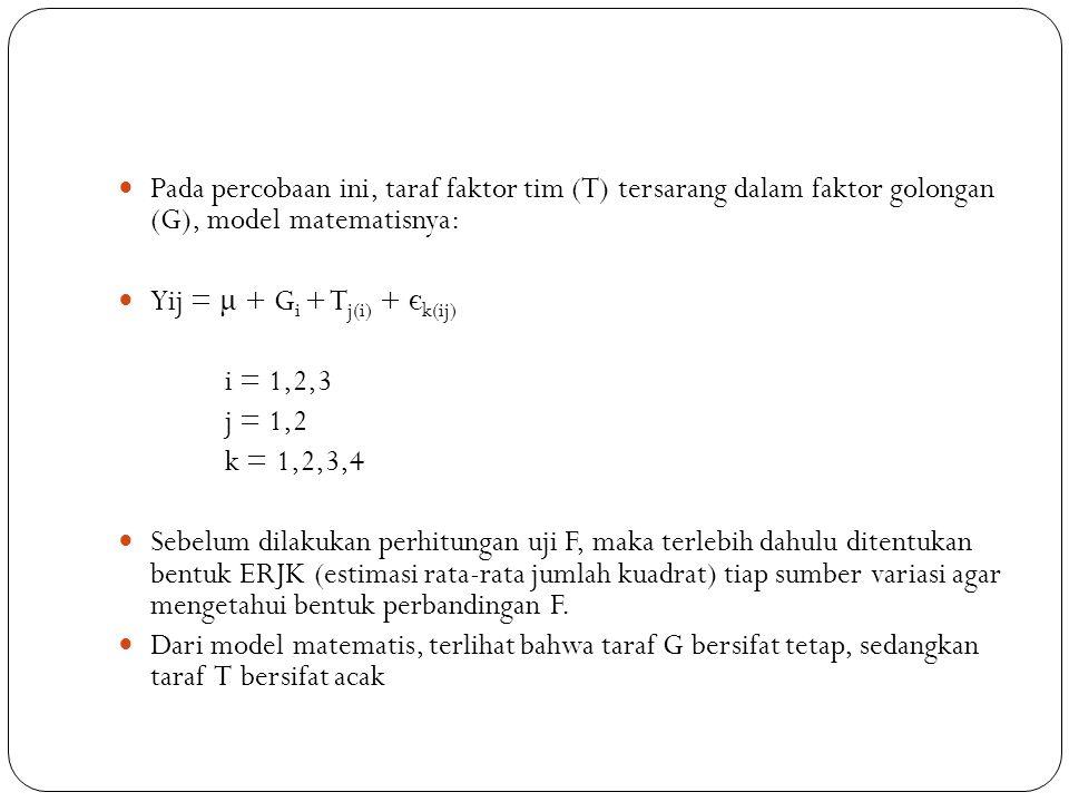 Pada percobaan ini, taraf faktor tim (T) tersarang dalam faktor golongan (G), model matematisnya: