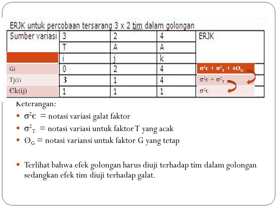 σ2є = notasi variasi galat faktor