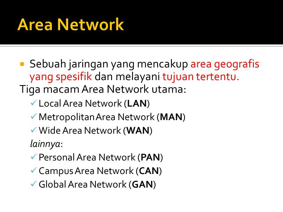 Area Network Sebuah jaringan yang mencakup area geografis yang spesifik dan melayani tujuan tertentu.