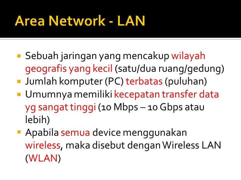 Area Network - LAN Sebuah jaringan yang mencakup wilayah geografis yang kecil (satu/dua ruang/gedung)