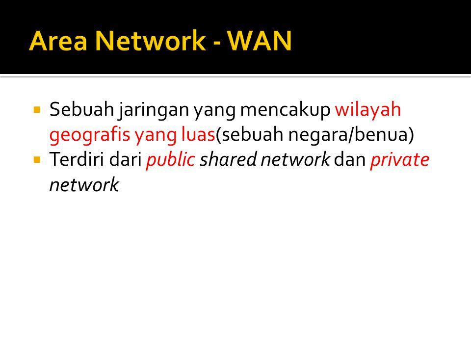 Area Network - WAN Sebuah jaringan yang mencakup wilayah geografis yang luas(sebuah negara/benua)