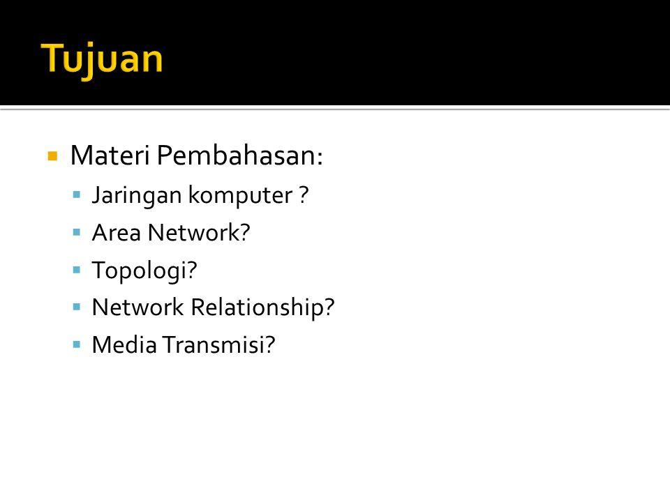 Tujuan Materi Pembahasan: Jaringan komputer Area Network Topologi