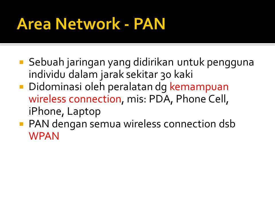 Area Network - PAN Sebuah jaringan yang didirikan untuk pengguna individu dalam jarak sekitar 30 kaki.