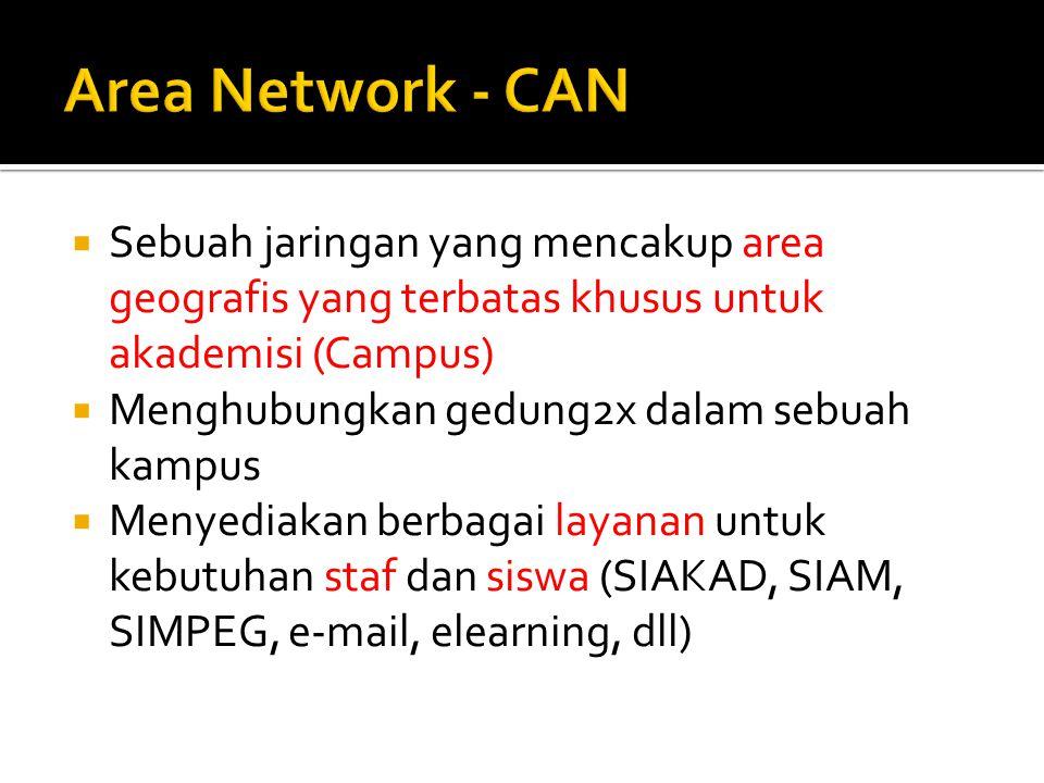 Area Network - CAN Sebuah jaringan yang mencakup area geografis yang terbatas khusus untuk akademisi (Campus)