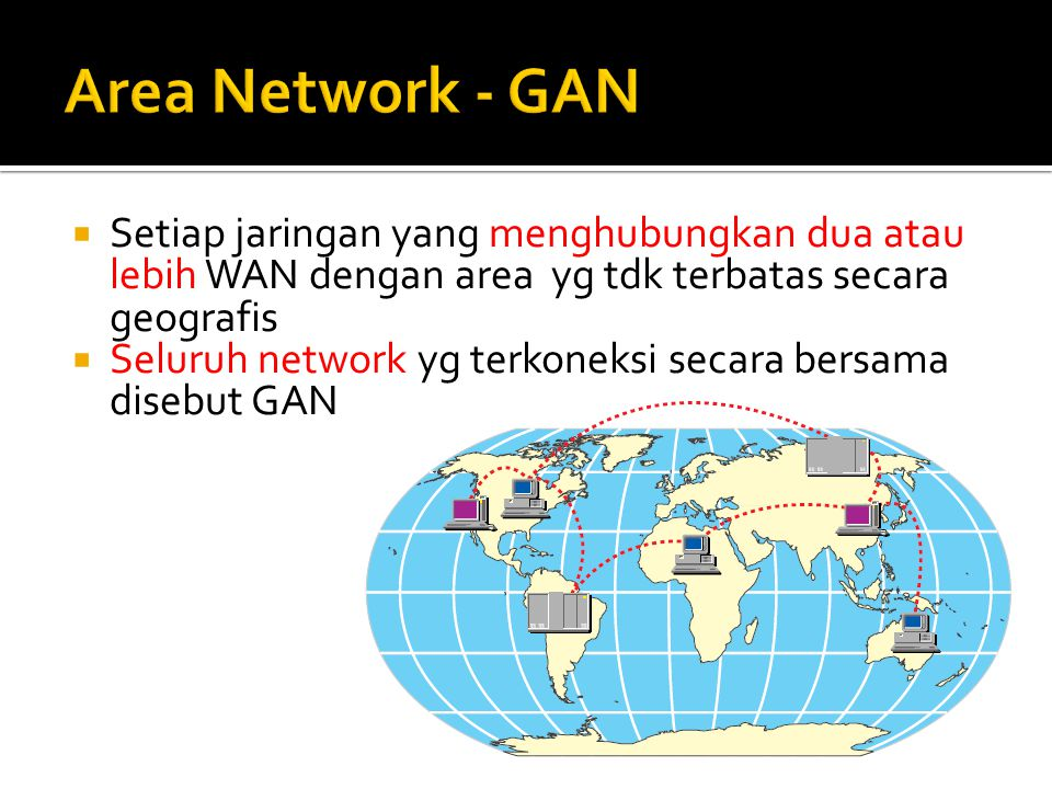 Area Network - GAN Setiap jaringan yang menghubungkan dua atau lebih WAN dengan area yg tdk terbatas secara geografis.