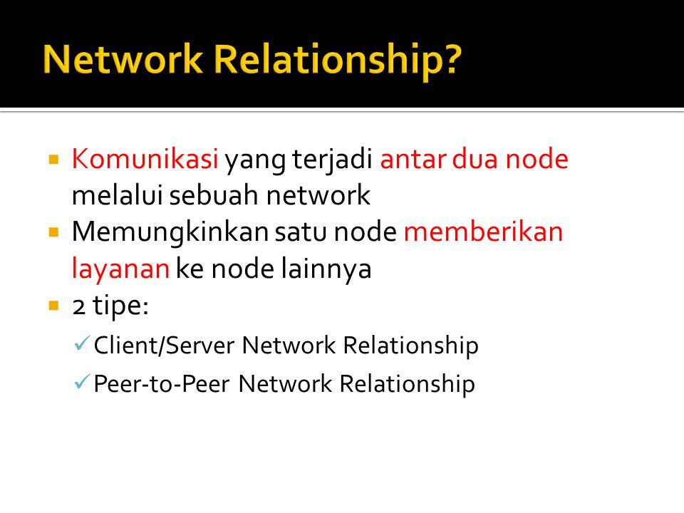Network Relationship Komunikasi yang terjadi antar dua node melalui sebuah network. Memungkinkan satu node memberikan layanan ke node lainnya.