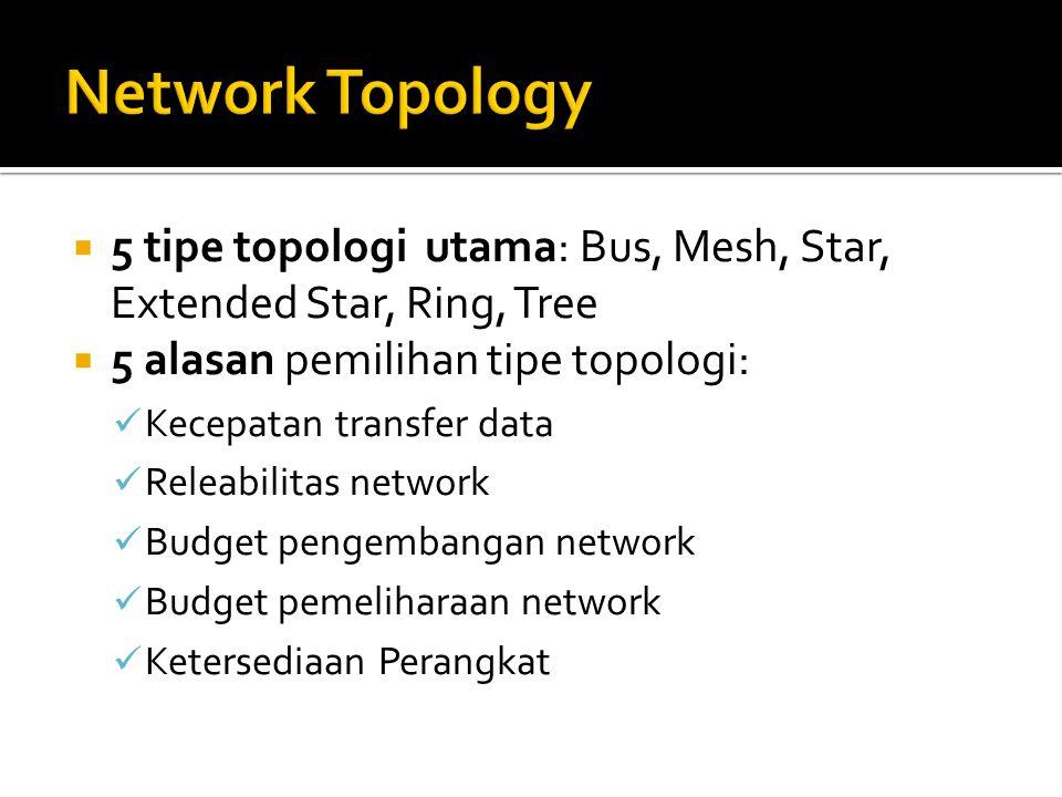 Network Topology 5 tipe topologi utama: Bus, Mesh, Star, Extended Star, Ring, Tree. 5 alasan pemilihan tipe topologi:
