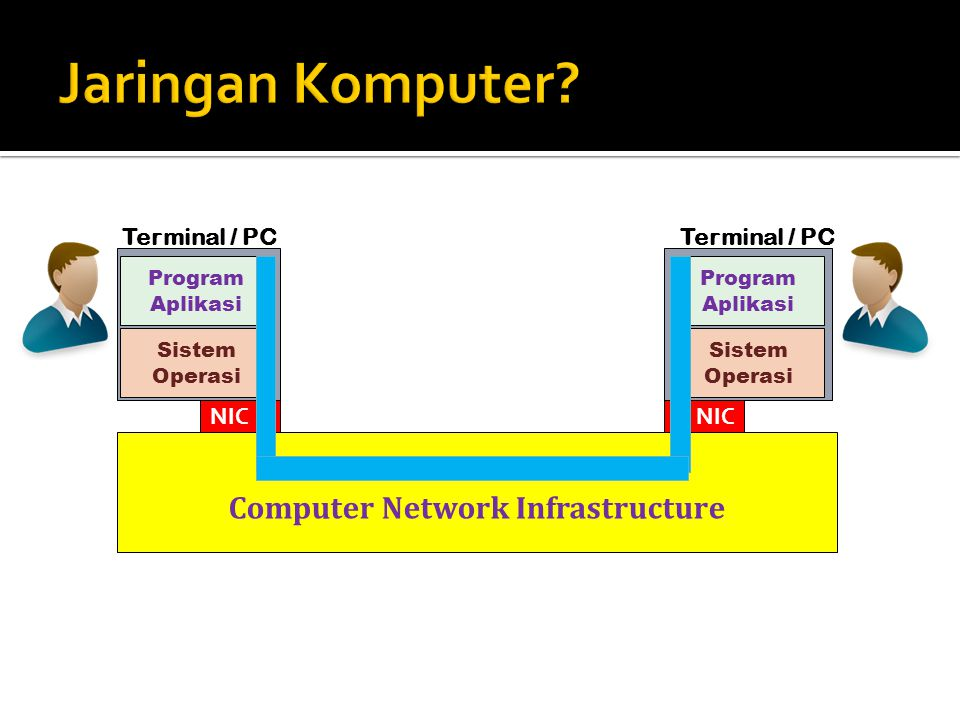 Computer Network Infrastructure
