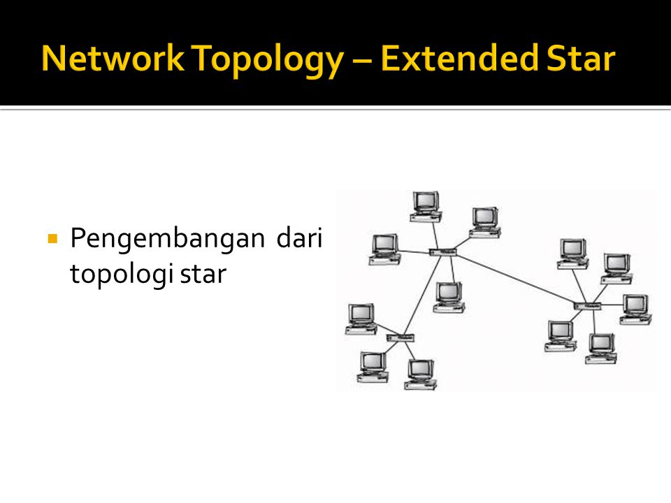 Network Topology – Extended Star