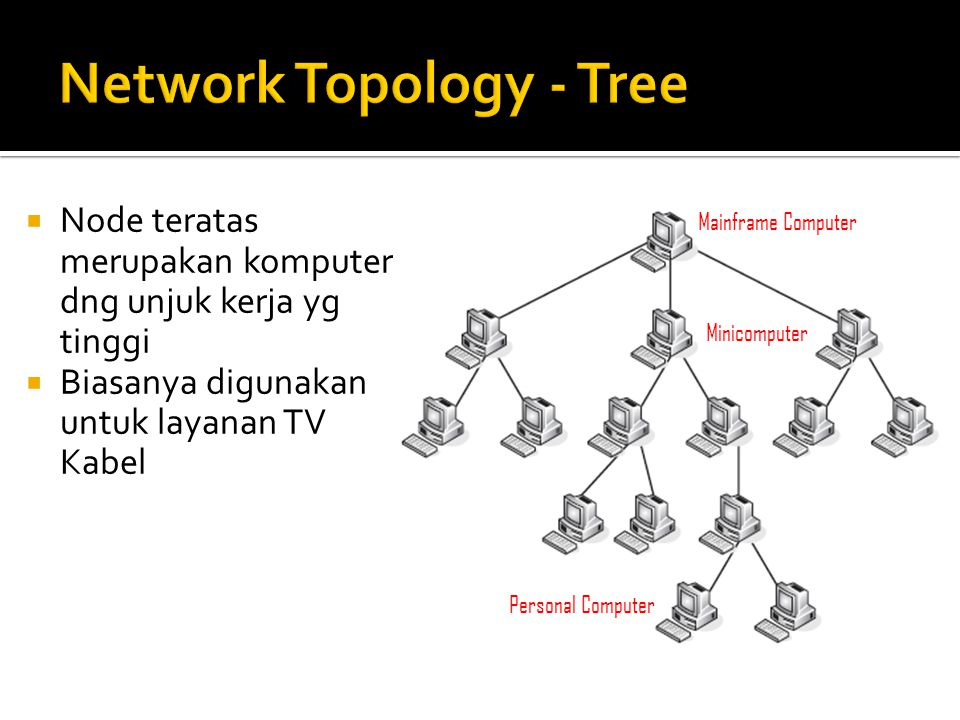 Network Topology - Tree