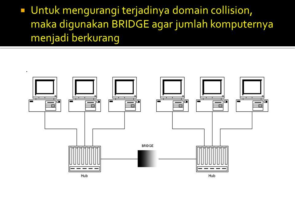 Untuk mengurangi terjadinya domain collision, maka digunakan BRIDGE agar jumlah komputernya menjadi berkurang